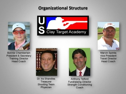 Marvin Spinks,Bonnie Chamberlain,Shotgun Shooting,Olympic Trap, Olympic Skeet,ISSF, NSCA,NSSA,USAS,Olympic Coaching,Olympic Shooting,SCTP,AIM,USCTA,USOC,Junior Olympics,ASEP,NRA Coaching,NCDS,Skeet,Tr